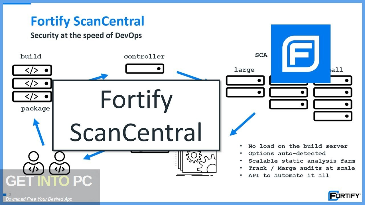 Micro Focus Fortify Static Code Analyzer Direct Link Download