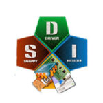 Snappy Driver Installer R199 Free Download For Windows PcHippo